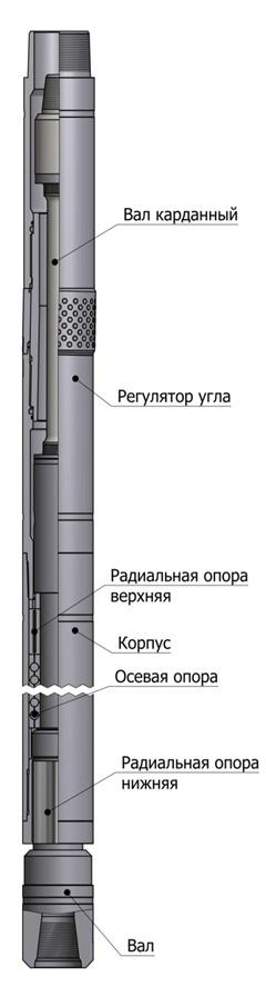 Шпиндельная секция
