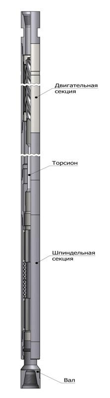 Винтовой забойный двигатель для бурения вертикальных скважин (вертикальный забойный двигатель)